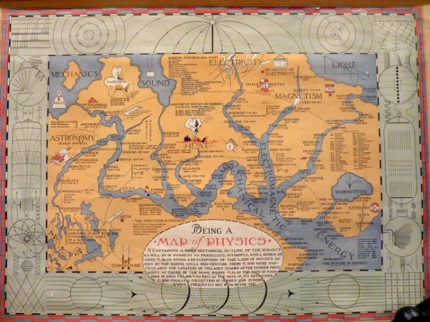 Central Scientific's 1939 Map of Physics